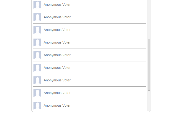 Anonymous voters