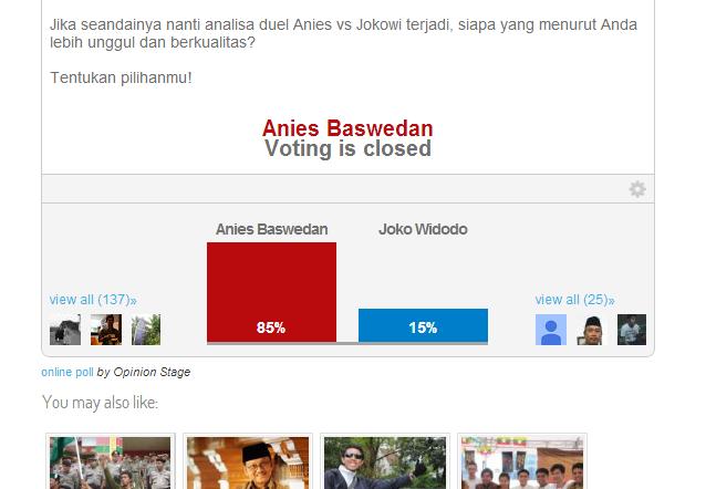 Hasil survey: Anies lebih unggul ketimbang Joko Widodo